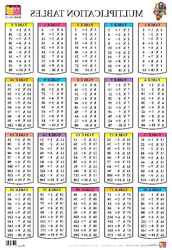 Prodcut Image In 2020 Multiplication Chart Printable