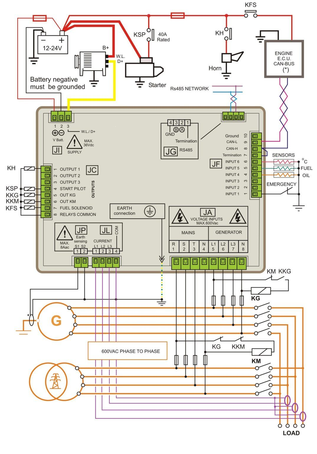 Bek3 Diesel Generator Control Panel Wiring Diagram Teknik Listrik Listrik Teknik