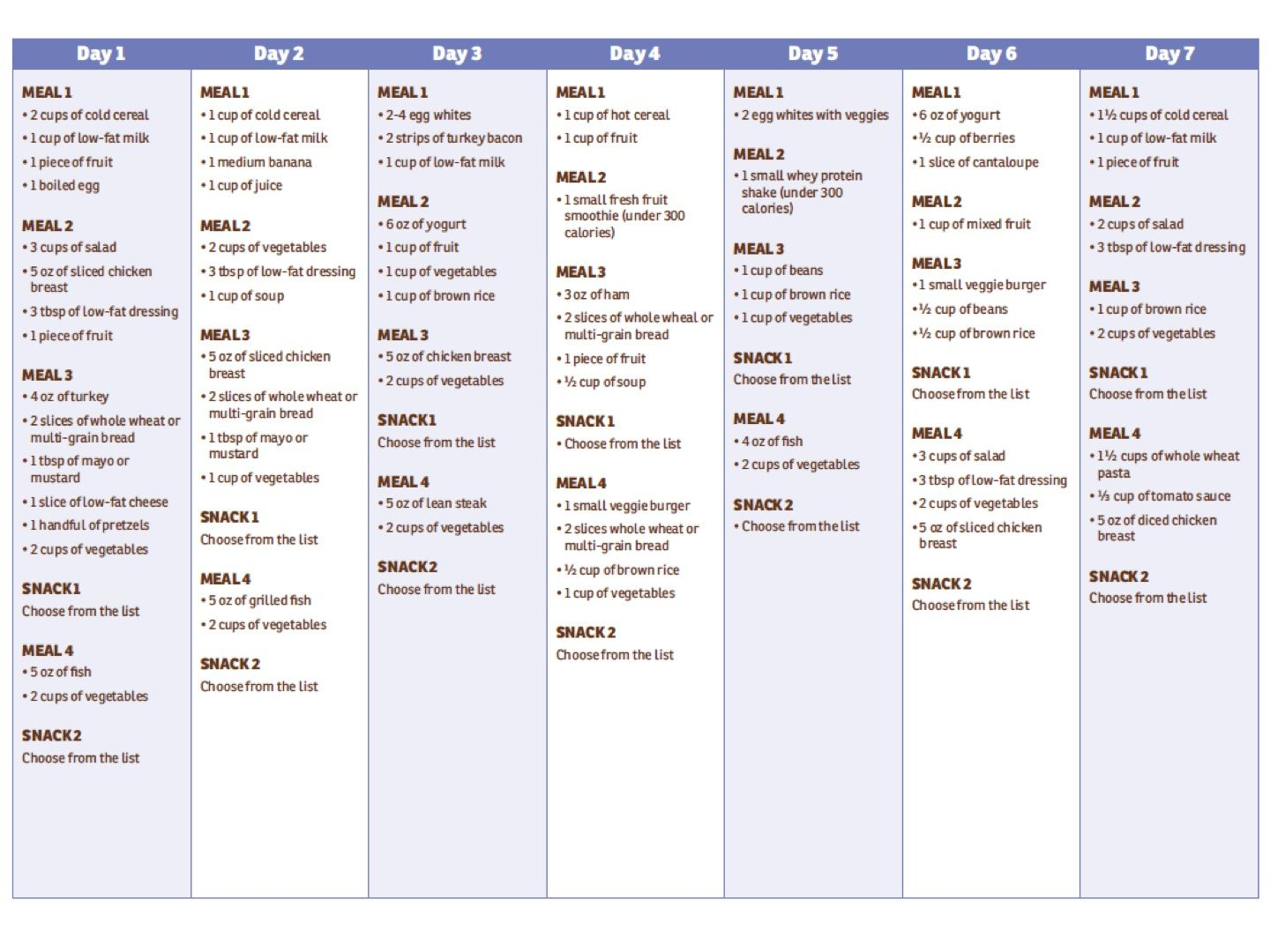 30 day diet meal plan menu | salegoods | Pinterest | Diet meal ...