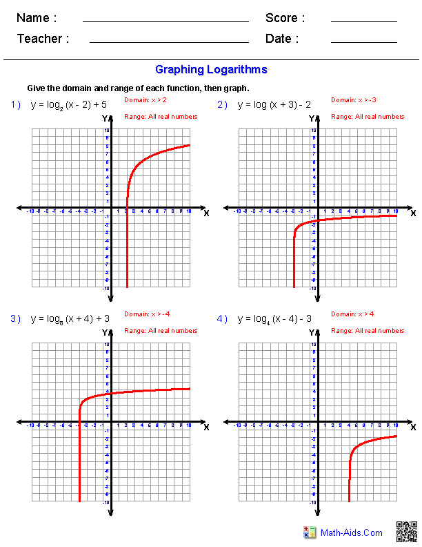 graphing logarithms worksheets - Graphing Functions Worksheet