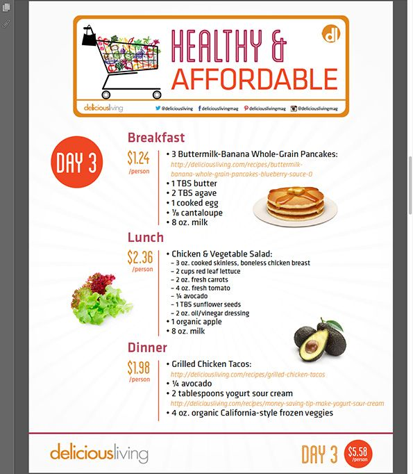 Healthy  Affordable OneWeek Meal Plan  WeVe Created A WeekS