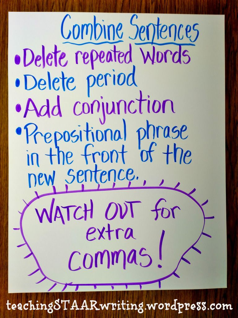 I have added a few things to standard anchor charts, and