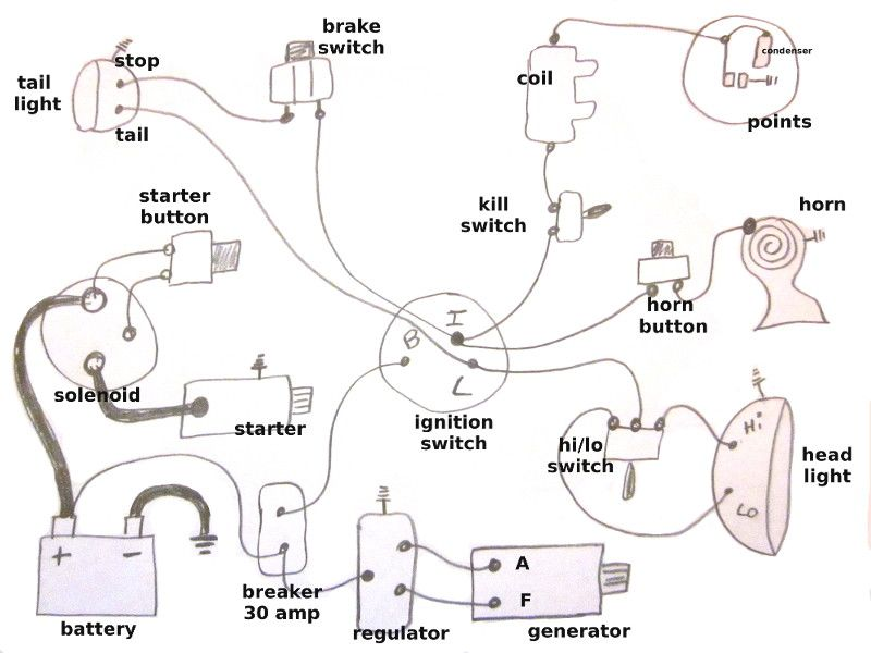 simple harley generator wiring diagram  motorcycle wiring