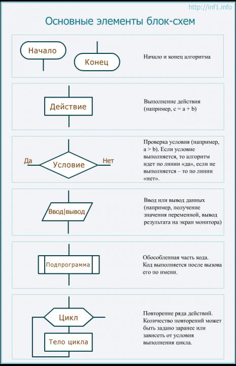 Решебник русский язык 3 класс желтовская планета знаний скачать
