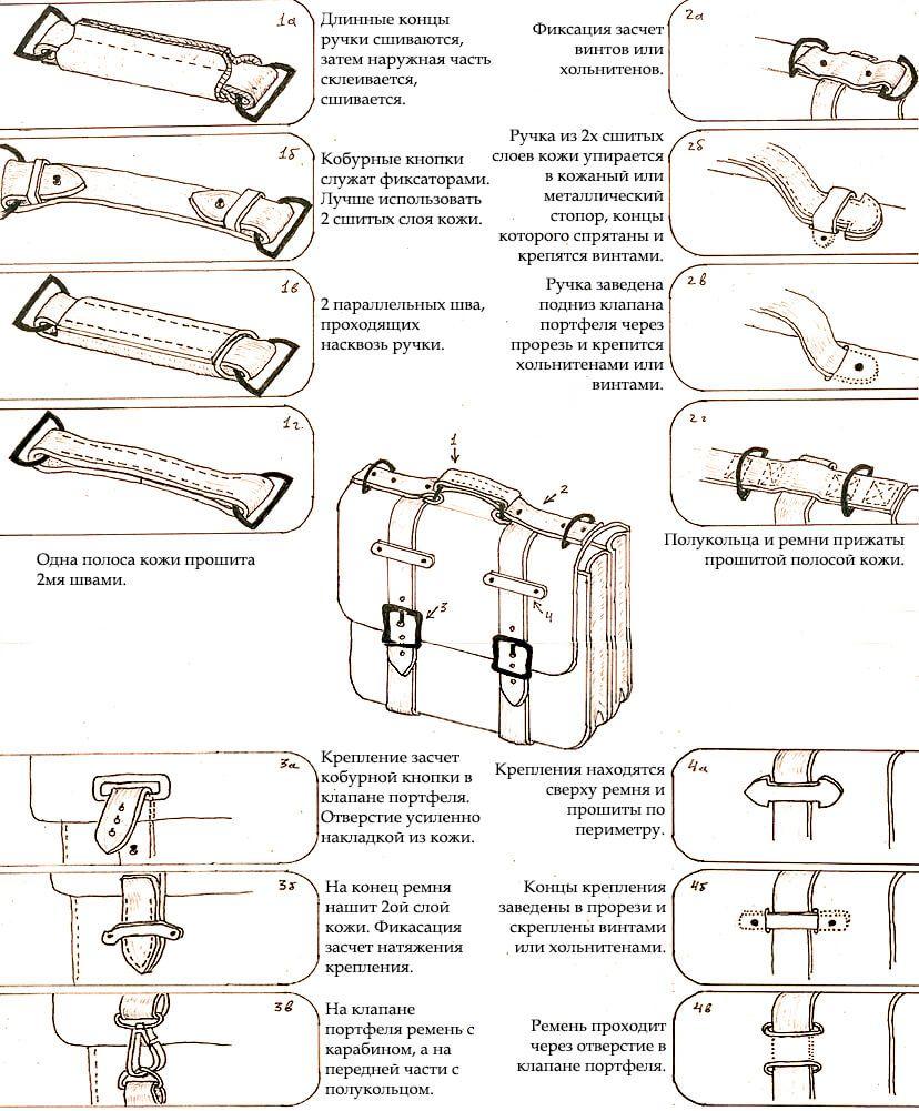 Портфель для документов 2 | Leather tool roll expose | Cuero, Cuero ...
