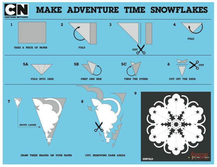 LSP Snowflake Template