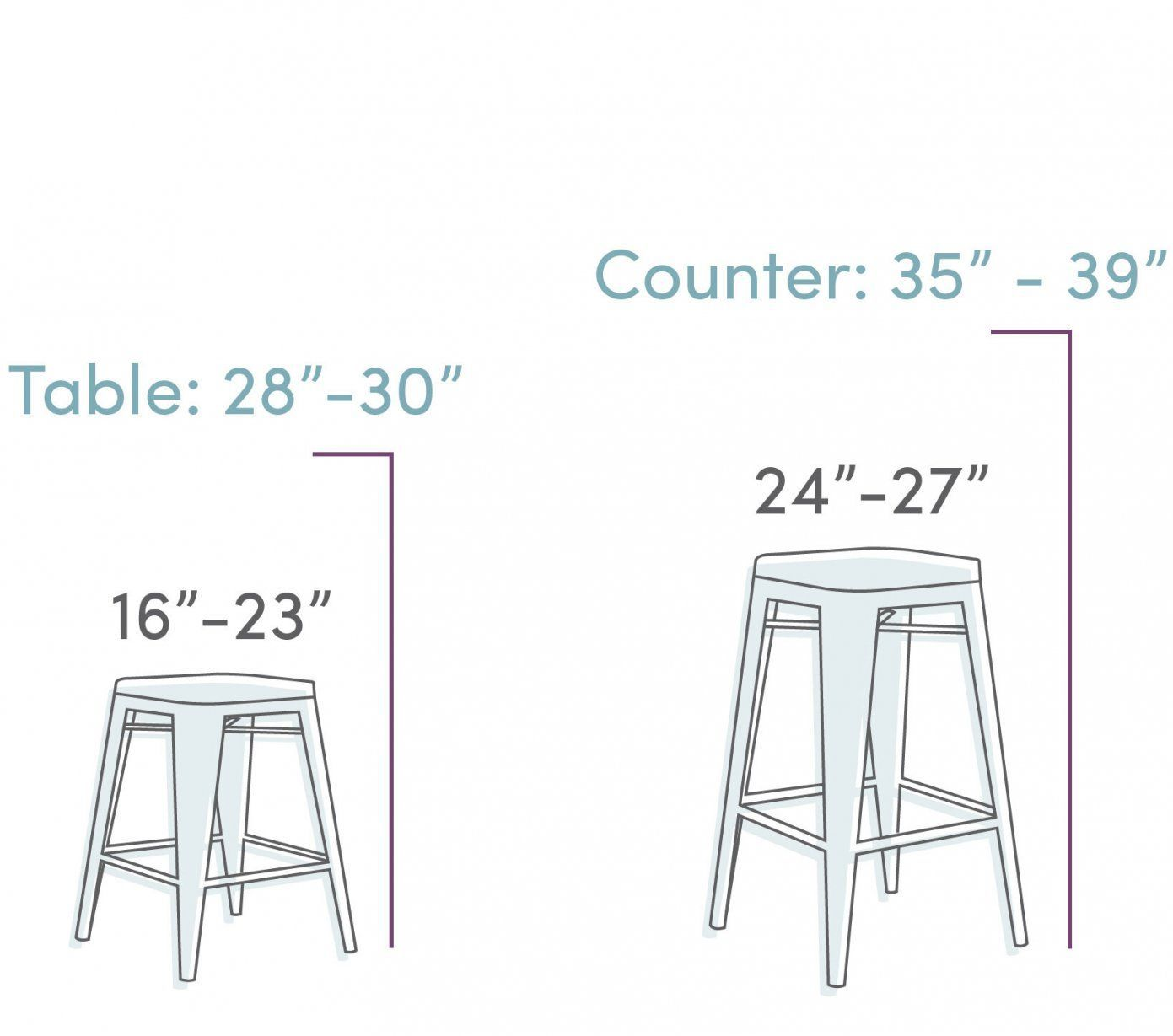 How To Choose The Right Bar Stools Counter Height Bar Stools