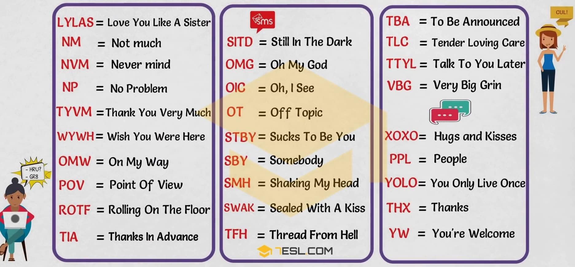Texting Abbreviations 270+ Popular Text Acronyms In