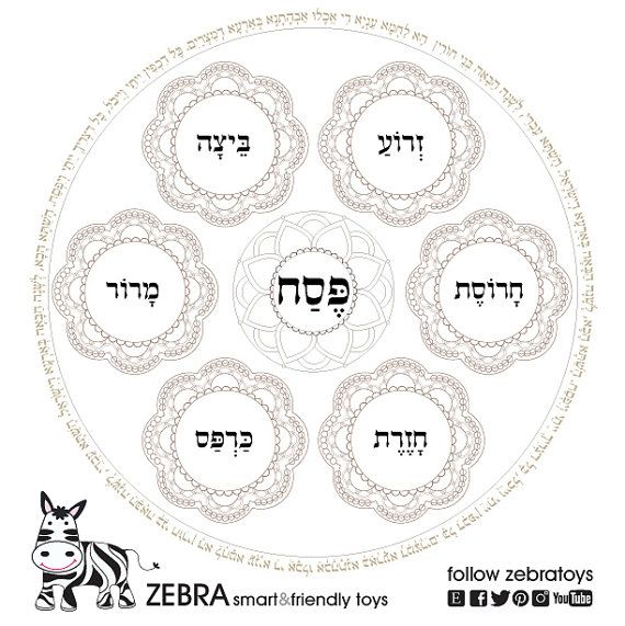 passover coloring book 5 seder plates templates printables hebrew prayers blessings jewish - Passover Coloring Pages Printable