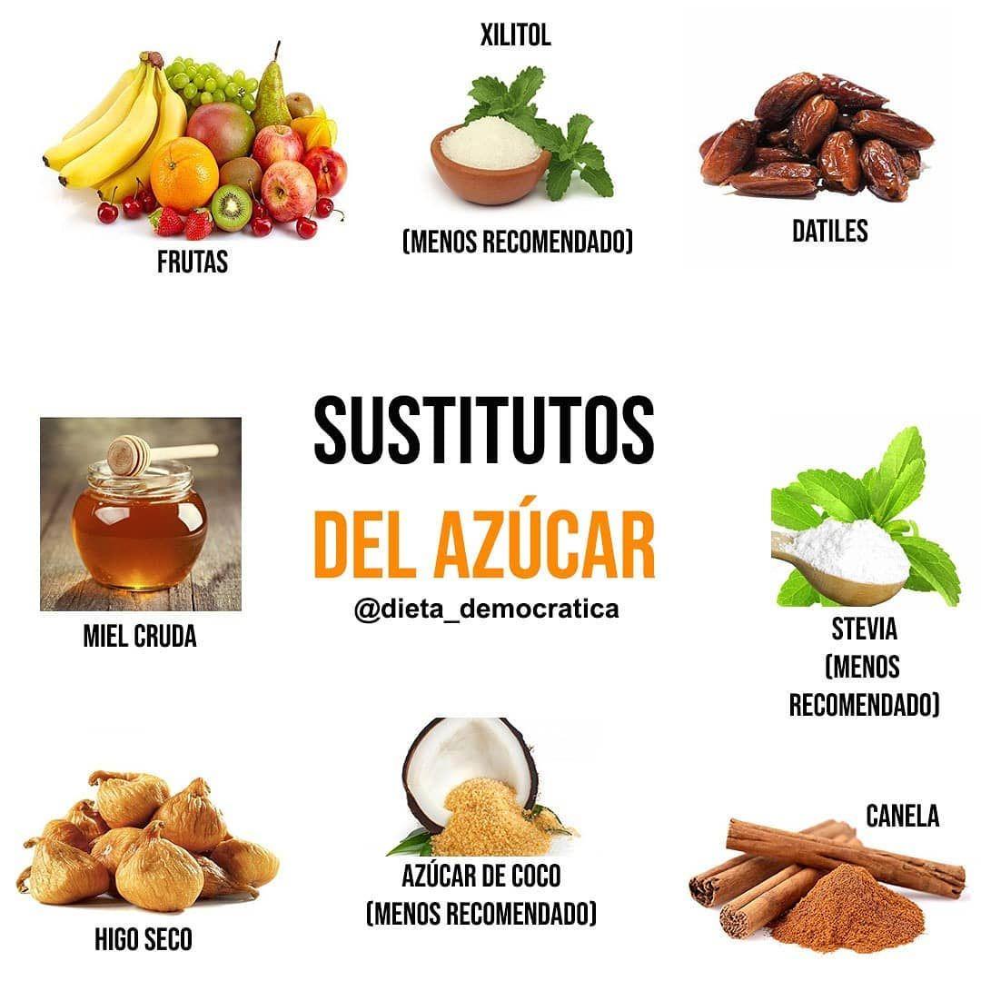 Dieta Colon Colon Irritable Descubre La Mejor Dieta Para Bajar De Peso De Forma Rapida Quemar Grasa Ad Dietetica Y Nutricion Alimentos Saludables Nutricion