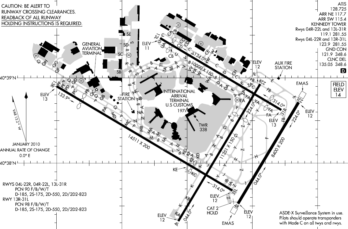 Jfk Airport Runway Layout Plan