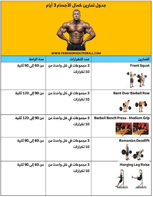 جدول تمارين كمال الأجسام 3 أيام In 2021 Bodybuilding Workout