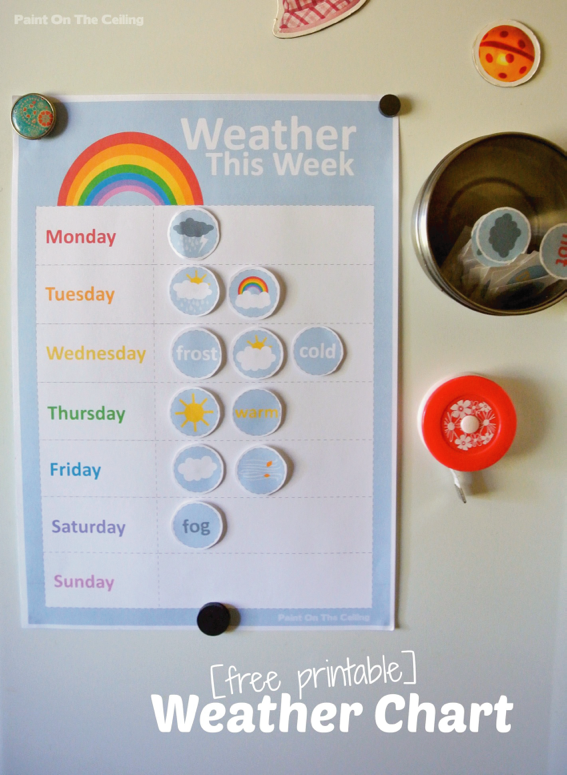 Free printable weather chart for preschoolers also paint on the ceiling rh pinterest