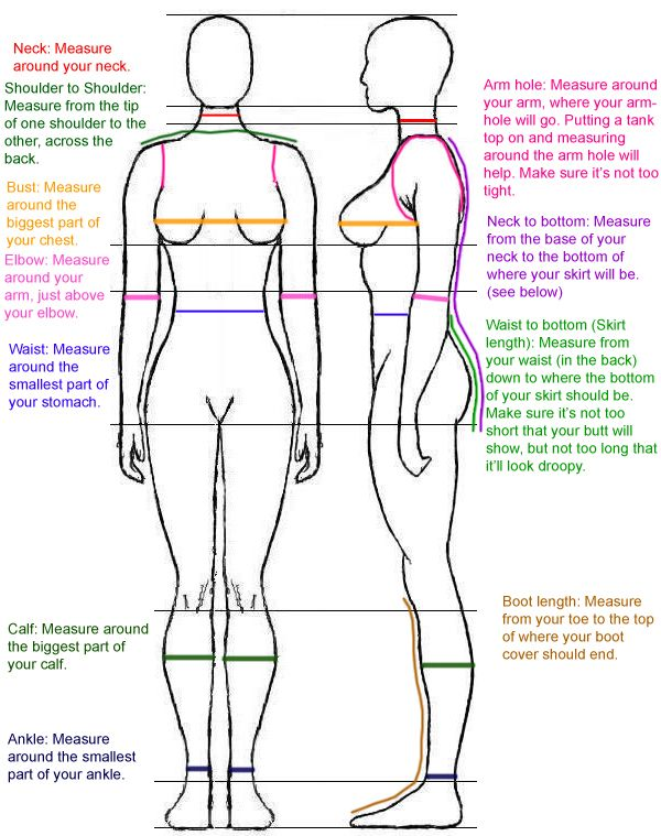 Measurement Chart By Mannap On Deviantart | Measuring Yourself