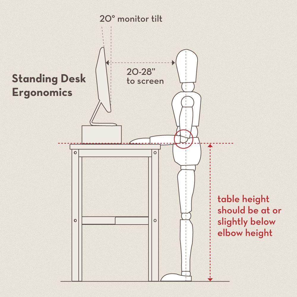 Standing Desk Standing Desk Ergonomics Ikea Standing Desk Diy Standing Desk