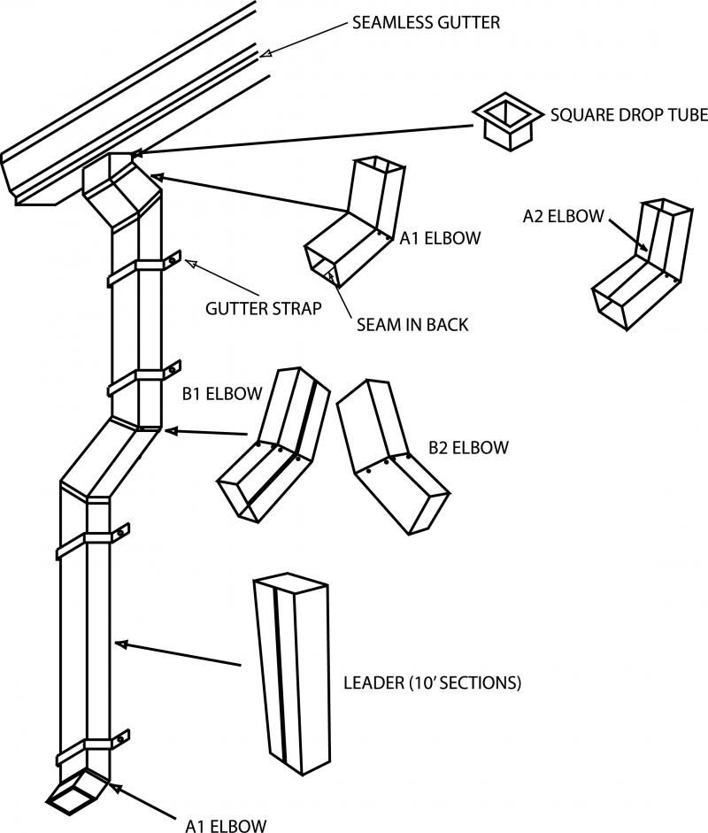 LEADER - line in gutter ARE  SPD terms Pinterest Site plans - line leader
