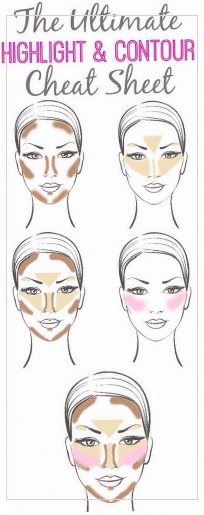 Makeup Tips 39473 Awesome The Contouring Cheat Sheet Br You Need To Know These Contouring Make In 2020 Contour Makeup Contour Makeup Tutorial Kim Kardashian Makeup