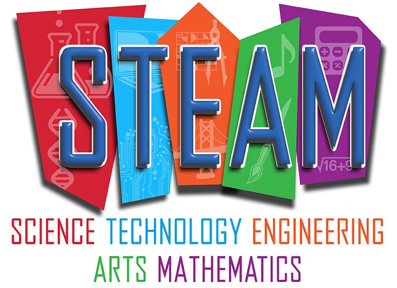 Image result for steam education clip art