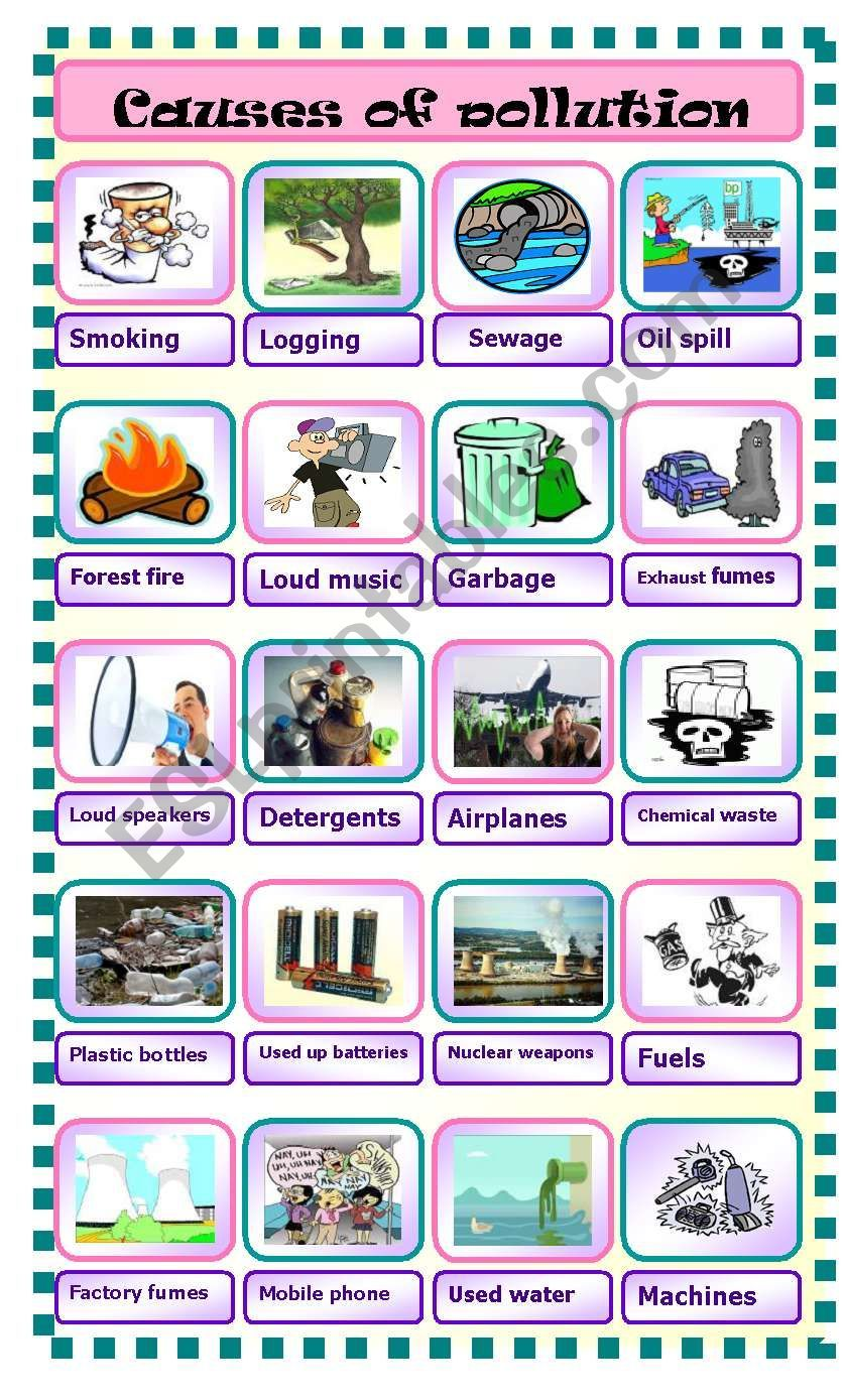 It S A Pictionary About The Causes Of Pollution I Hope U Like It Air Pollution Poster Pollution Activities Pollution Lesson [ 1389 x 838 Pixel ]