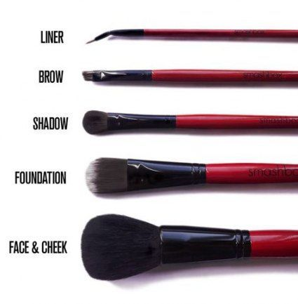 Photo of Beste Make-up Pinsel führen Spickzettel bilden 21 Ideen –  Beste Make-up Pinsel…