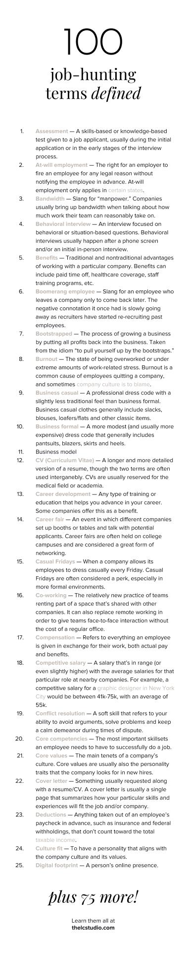 The Ultimate List Of Job Hunting Jargon 100 Terms To Know The Lc Studio Job Hunting Job Help Job Info