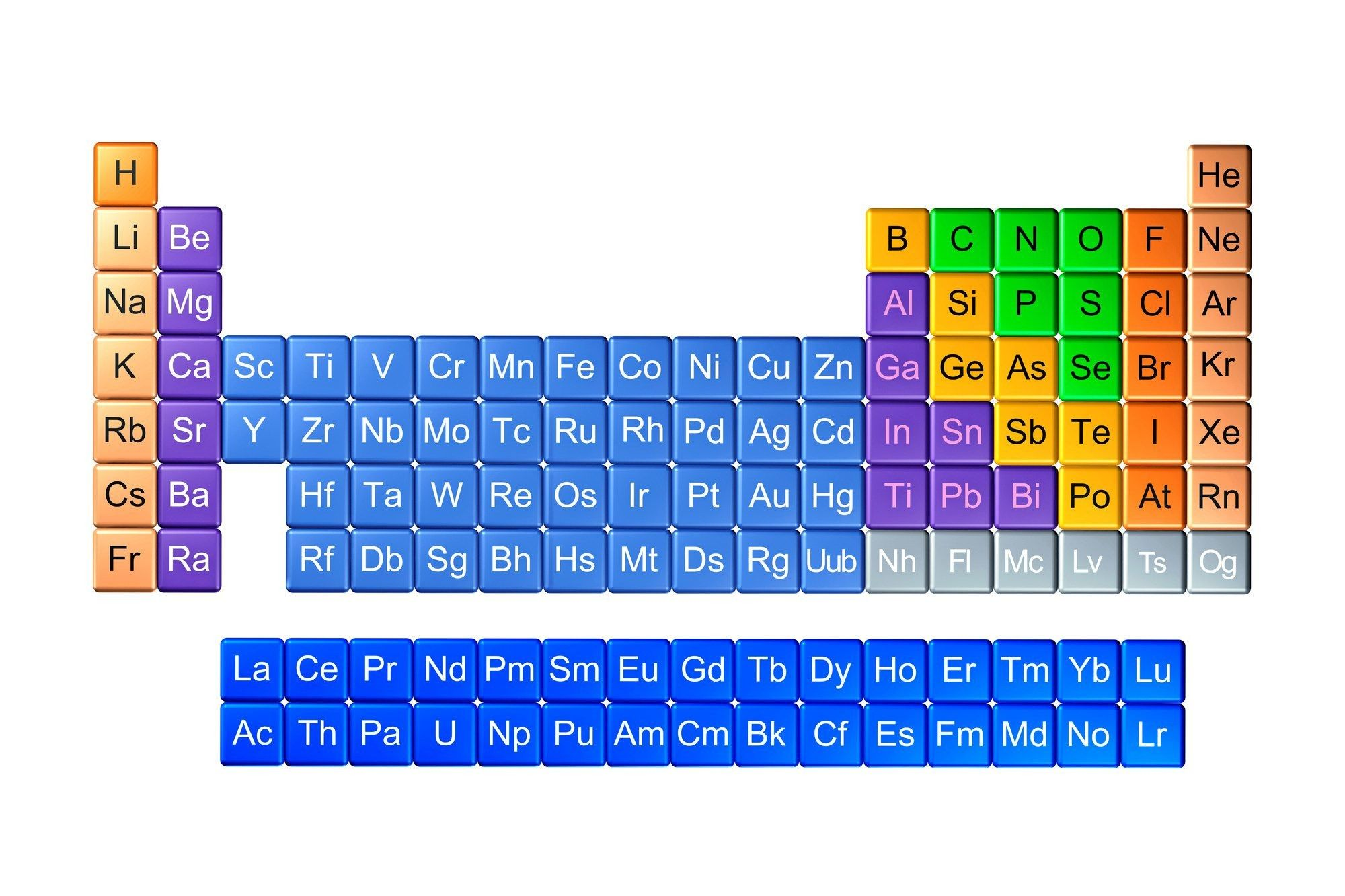 New Periodic Table Song Piano Notes Tablepriodic Priodic