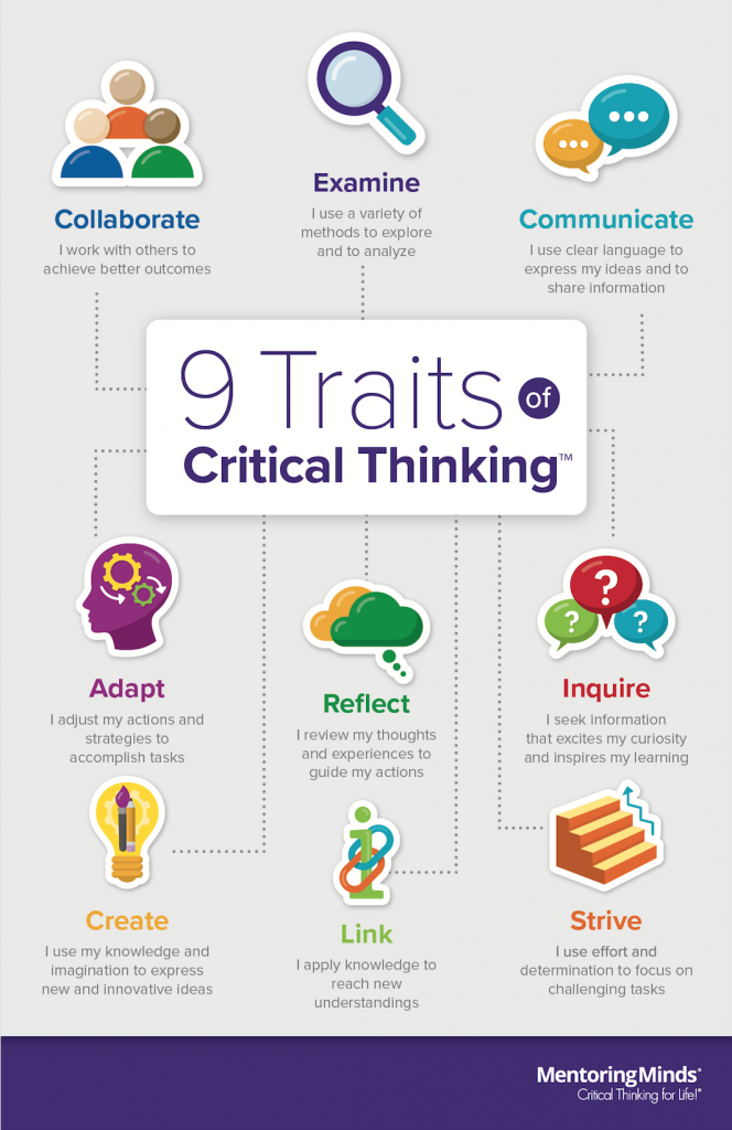How Might Principals Model The 9 Traits Of Critical Thinking