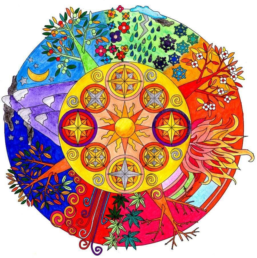 La Madre Tierra Con Imagenes Imagenes De Mandalas Mandalas De