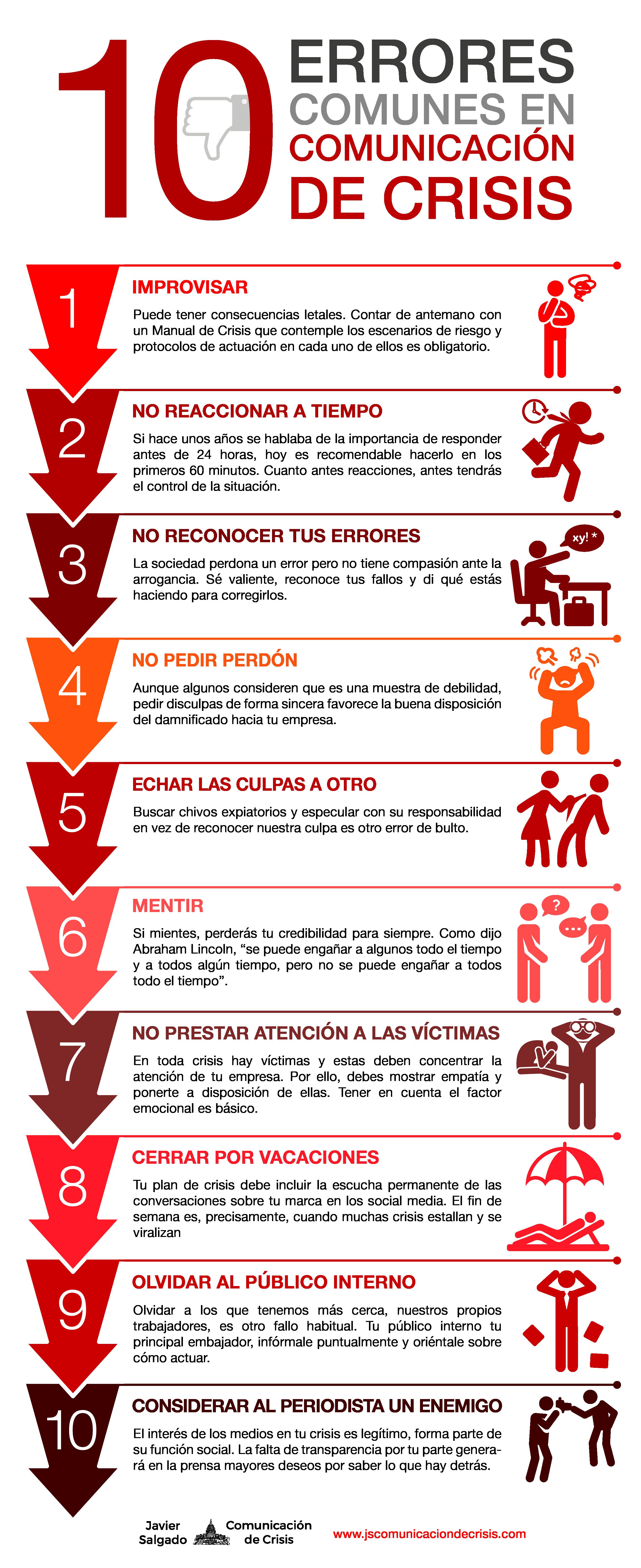 20 Ideas De Crisis Comunicación Corporativa Comunicacion Organizacional Marketing