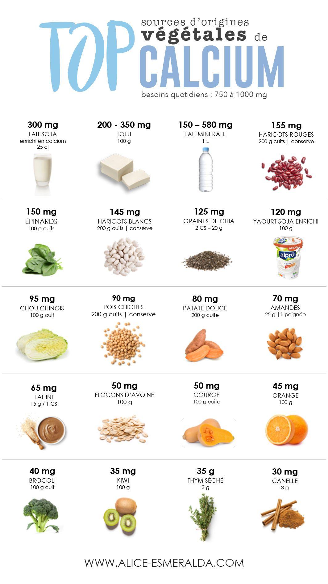 Le Calcium Dans L Alimentation Vegetale Conseils Alimentaires Aliments Bons Pour La Sante Alimentation