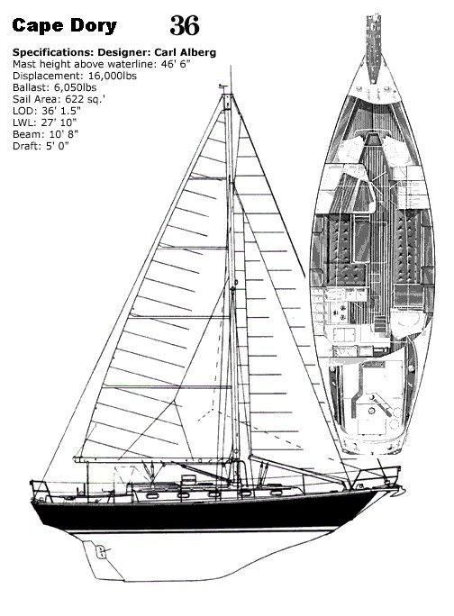 Cape Dory 36   Sailboats 36' - Cape Dory 36   Sailboat
