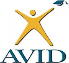 Avid Logo Google Search Job Opening Job Posting Job