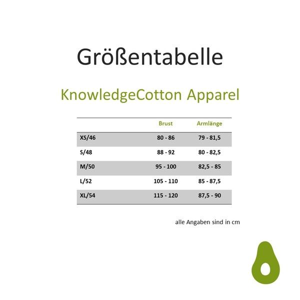 Photo of KnowledgeCotton Apparel – Hemd – Kurzarmhemd aus Leinen mit Allover-Print | Avocadostore