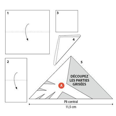 Sapin De Noel Decore En Papiers Decoupes Decorations De Noel Faciles Flocon En Papier Et Papier Decoupe