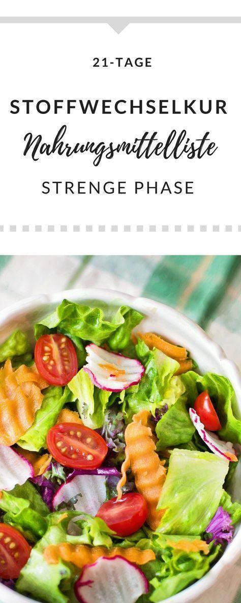 Photo of Nahrungsmittelliste strenge Phase 21-Stoffwechselkur – Pretty You