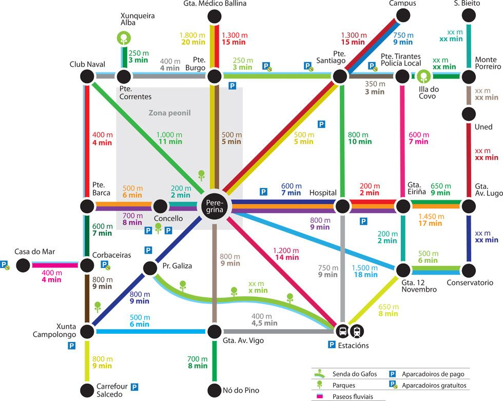 On walkability; Metrominuto: A subway-Inspired map for pedestrians showing distances to certain 'city-marks', created to encouraged walking in the city of Pontevedra, Spain