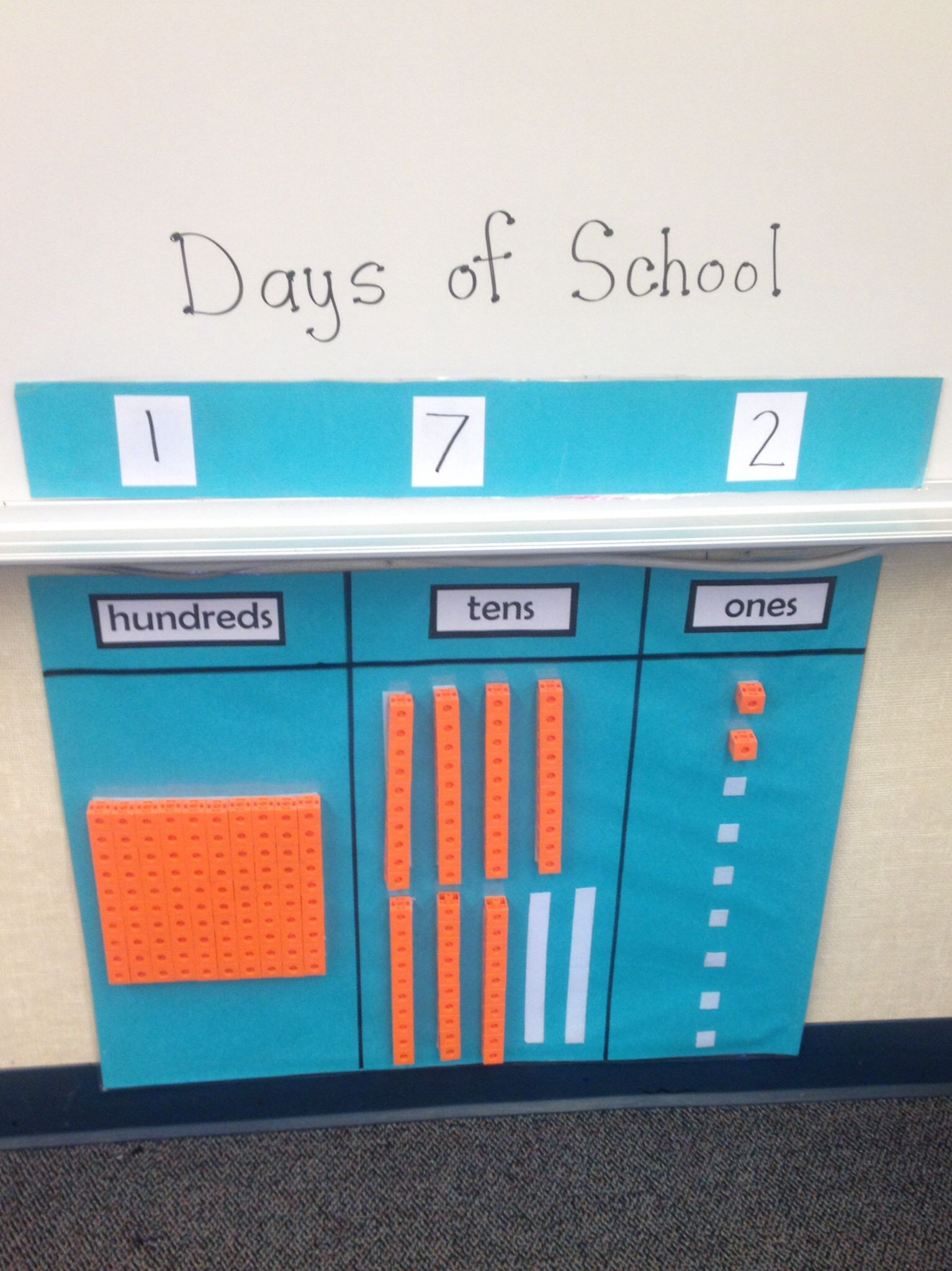 Days Of School With Unifix Cubes