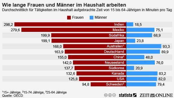 Indische single manner deutschland