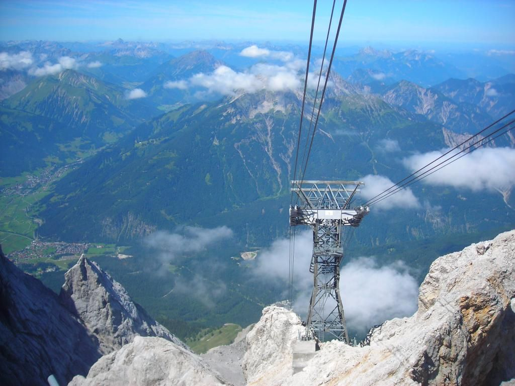 Zugspitze Highest Peak In Germany Take A Train To The Mountain