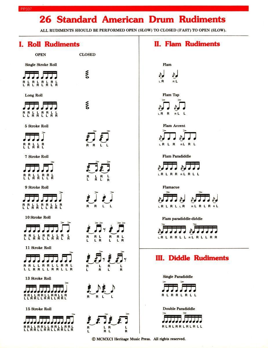 photo regarding Printable Drum Rudiments titled Drum Rudiments Equivalent Search phrases Strategies - Drum