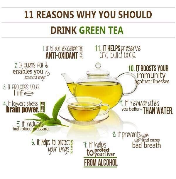 11 reasons you should drink green tea (other than the fact that it is delicious goodness).