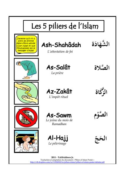 Les 5 Piliers De L'islam : piliers, l'islam, Affiche, Piliers, L'Islam, Scolaire,, Pélerinage,, Islam