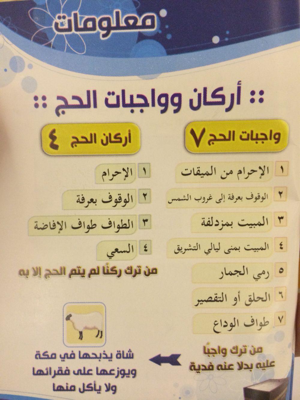 أركان و واجبات الحج Islam Bullet Journal Journal