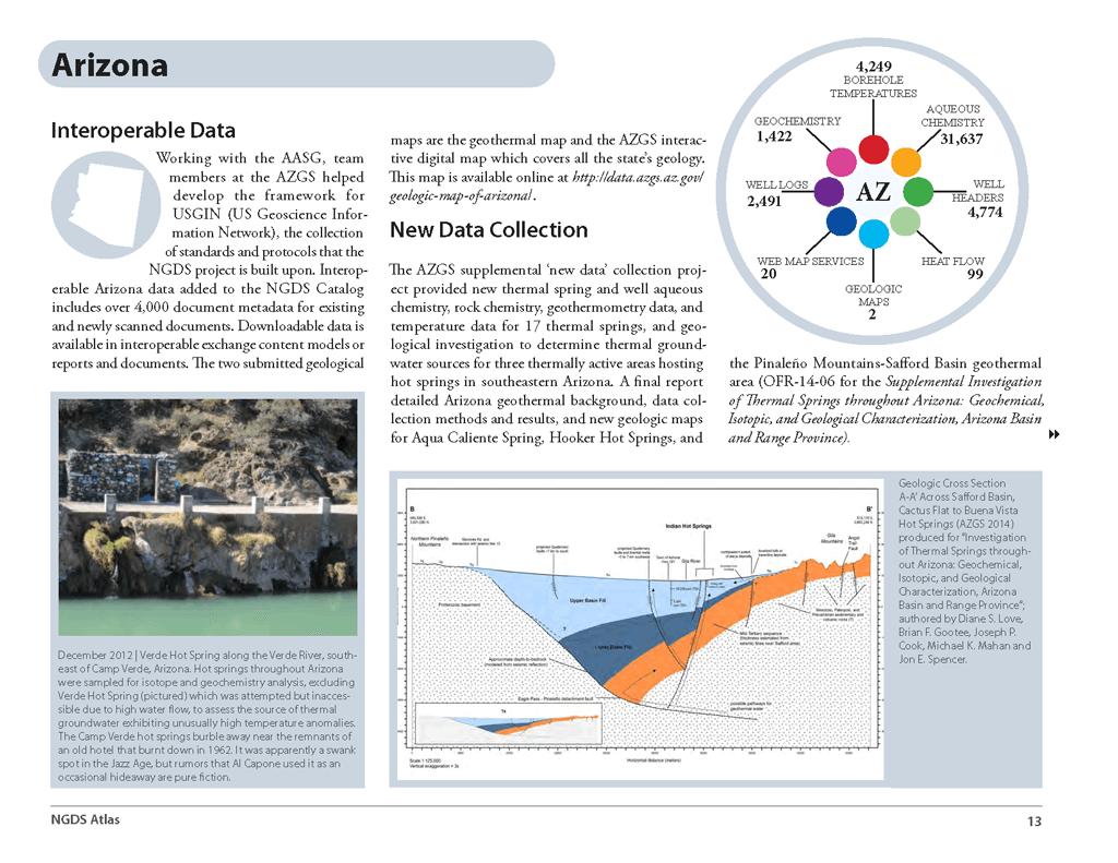 National Geothermal Data System  Ngds  Atlas
