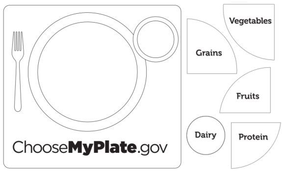 Myplate Coloring Pages To Use My Plate Coloring Pages Coloring Pages For Kids