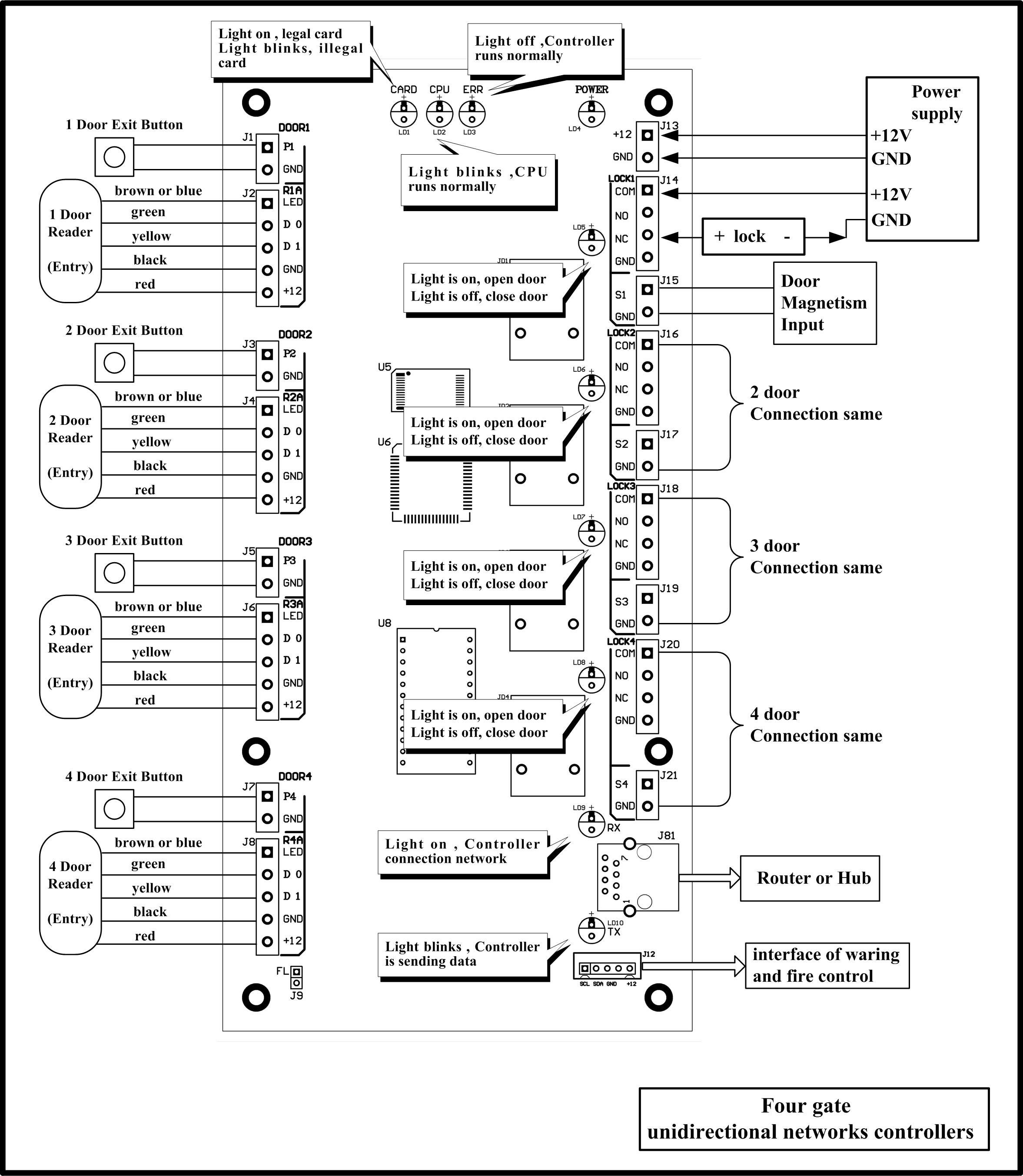Awesome Wiring Diagram Of Door Access Control System #