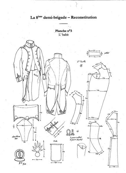 Period uniform patterns - Armchair General and HistoryNet >> The ...