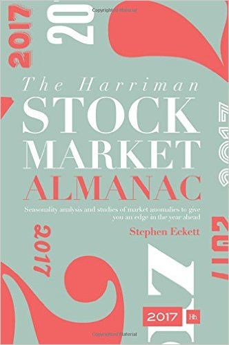 Best investment options stock market