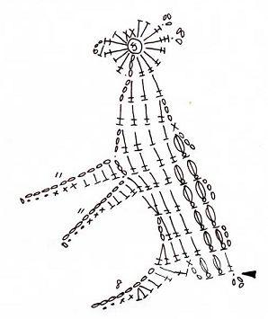バンビのモチーフ(小鹿・編み図付き) : Crochet a little