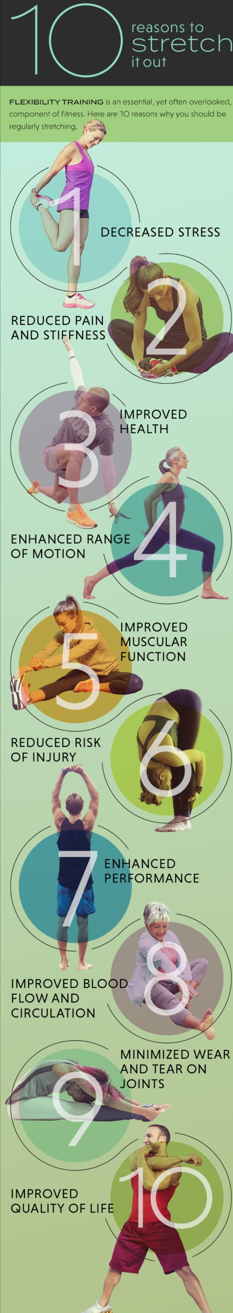 Flexibility training is an essential, yet often overlooked